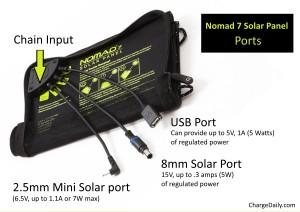Nomad 7 Solar Panel power ports
