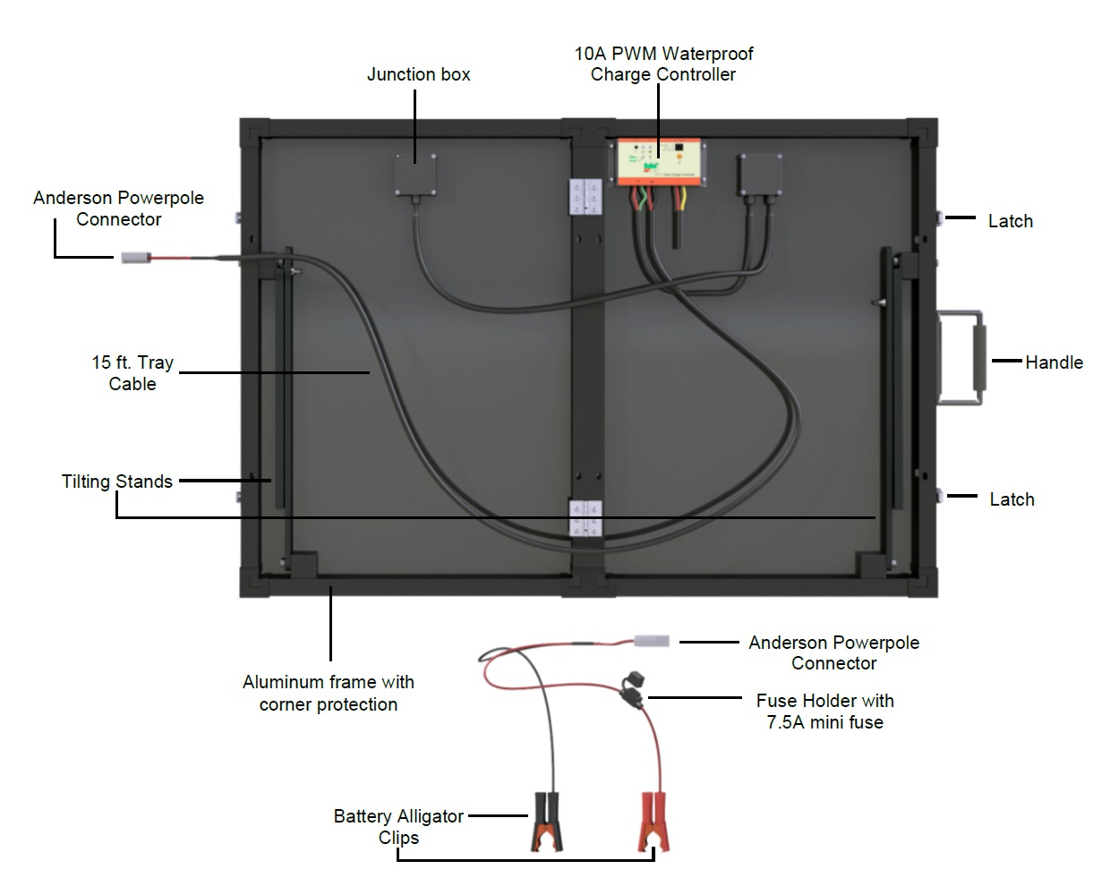 Renogy wiring diagram wiring diagram e39 radio wiring pioneer deh renogy 100 watt foldable solar suitcase review charge daily rng f 2x50d solar panel components renogy 100 watt foldable solar suitcase review renogy wiring cheapraybanclubmaster Image collections