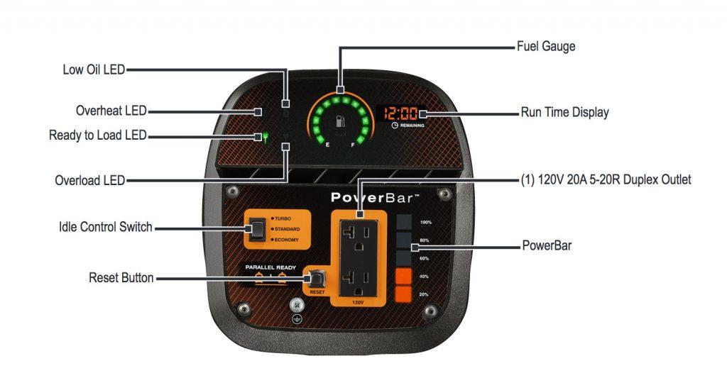 iQ2000 control panel