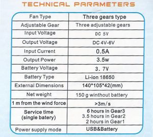 technical parameters of device